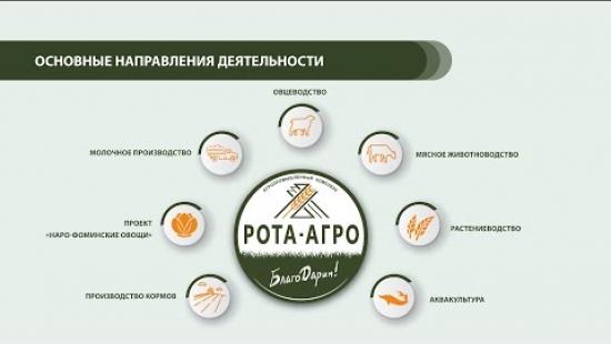 Embedded thumbnail for «РОТА-АГРО». Развитие продолжается